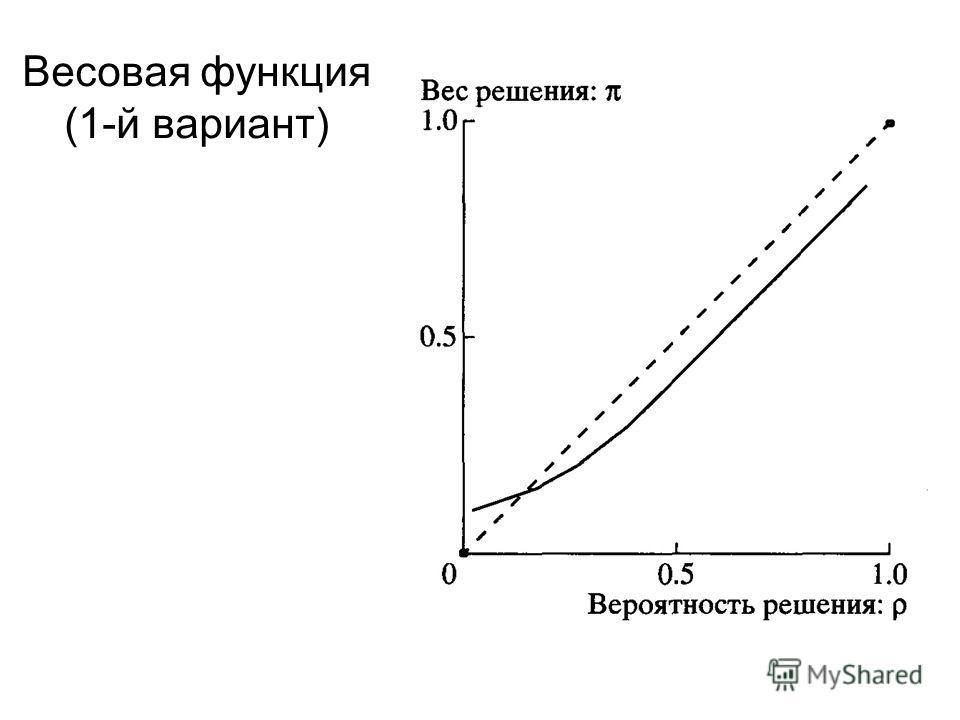 Весовая функция (1-й вариант)