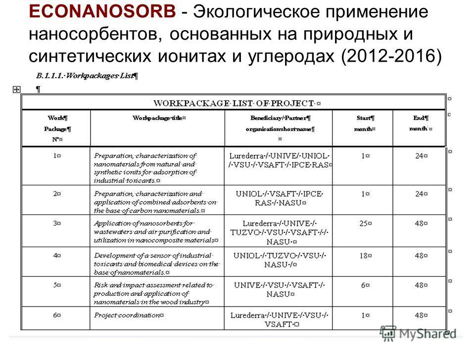 ECONANOSORB - Экологическое применение наносорбентов, основанных на природных и синтетических ионитах и углеродах (2012-2016)