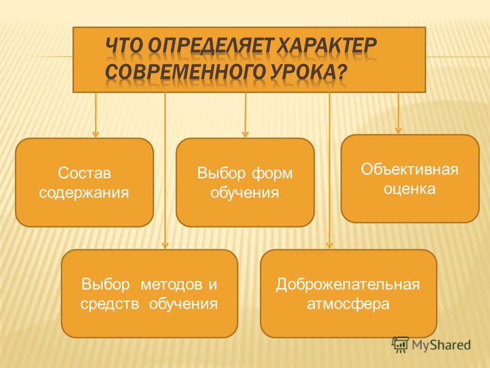 Состав содержания Выбор методов и средств обучения Объективная оценка Выбор форм обучения Доброжелательная атмосфера