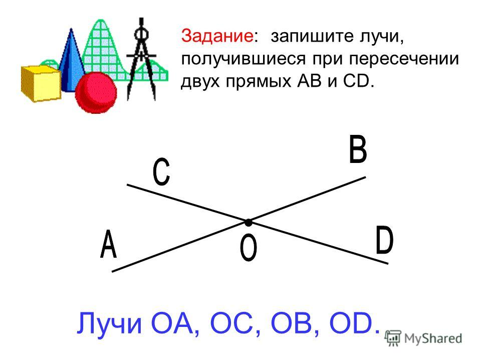 Задание: запишите лучи, получившиеся при пересечении двух прямых AB и CD. Лучи ОА, OC, OB, OD.