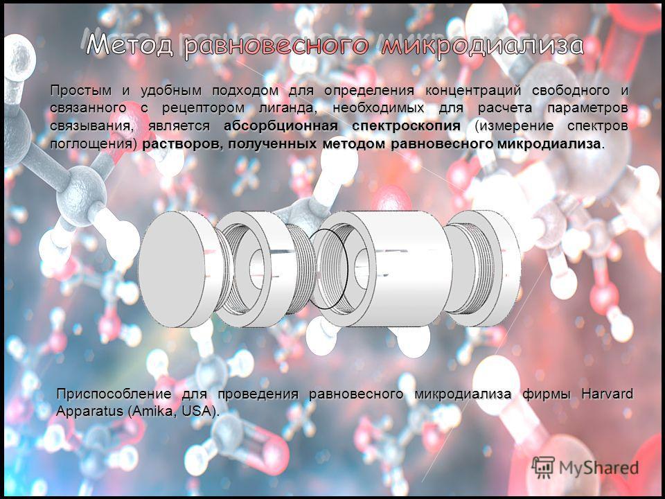 Простым и удобным подходом для определения концентраций свободного и связанного с рецептором лиганда, необходимых для расчета параметров связывания, является абсорбционная спектроскопияизмерение спектров поглощения) растворов, полученных методом равн