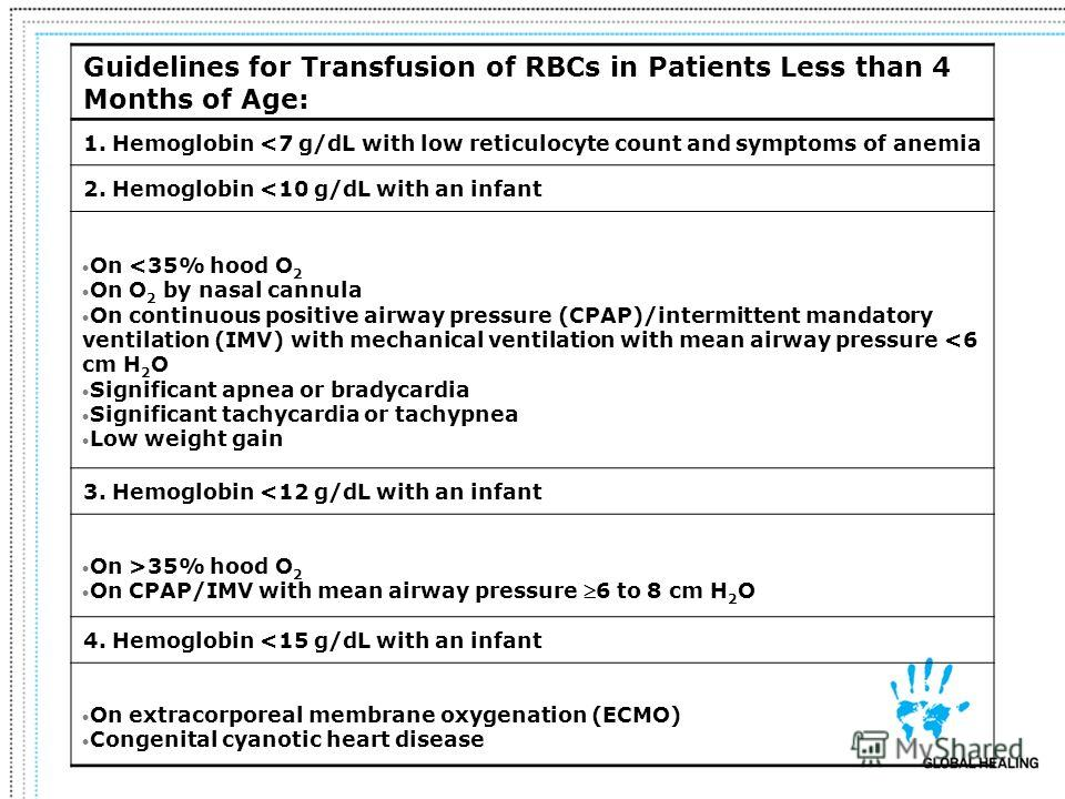 Guidelines for Transfusion of RBCs in Patients Less than 4 Months of Age: 1. Hemoglobin