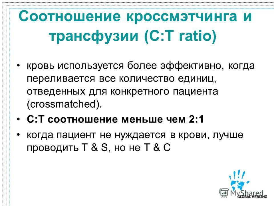 Соотношение кроссмэтчинга и трансфузии (C:T ratio) кровь используется более эффективно, когда переливается все количество единиц, отведенных для конкретного пациента (crossmatched). C:T соотношение меньше чем 2:1 когда пациент не нуждается в крови, л