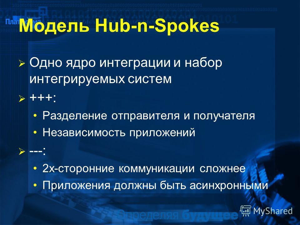 Модель Hub-n-Spokes Одно ядро интеграции и набор интегрируемых систем +++: Разделение отправителя и получателя Независимость приложений ---: 2х-сторонние коммуникации сложнее Приложения должны быть асинхронными