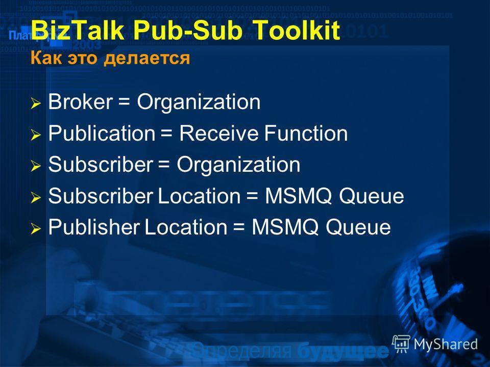 BizTalk Pub-Sub Toolkit Как это делается Broker = Organization Publication = Receive Function Subscriber = Organization Subscriber Location = MSMQ Queue Publisher Location = MSMQ Queue
