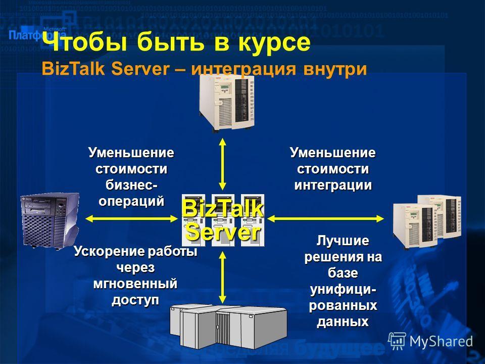 BizTalk Server Уменьшение стоимости интеграции Ускорение работы через мгновенный доступ Лучшие решения на базе унифици- рованных данных Уменьшение стоимости бизнес- операций Чтобы быть в курсе BizTalk Server – интеграция внутри