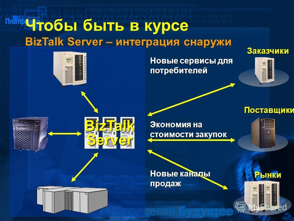 BizTalk Server Заказчики Заказчики Новые сервисы для потребителей Поставщики Экономия на стоимости закупок Рынки Рынки Новые каналы продаж Чтобы быть в курсе BizTalk Server – интеграция снаружи