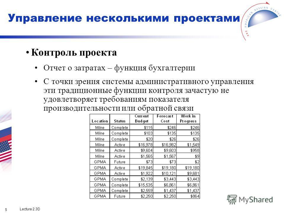 Lecture 2.3D 5 Контроль проекта Отчет о затратах – функция бухгалтерии С точки зрения системы административного управления эти традиционные функции контроля зачастую не удовлетворяет требованиям показателя производительности или обратной связи Управл
