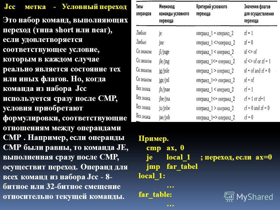 Jcc метка - Условный переход Пример. cmpax, 0 jelocal_1 ; переход, если ax=0 jmpfar_tabel local_1: … far_table: … Это набор команд, выполняющих переход (типа short или nеаг), если удовлетворяется соответствующее условие, которым в каждом случае реаль