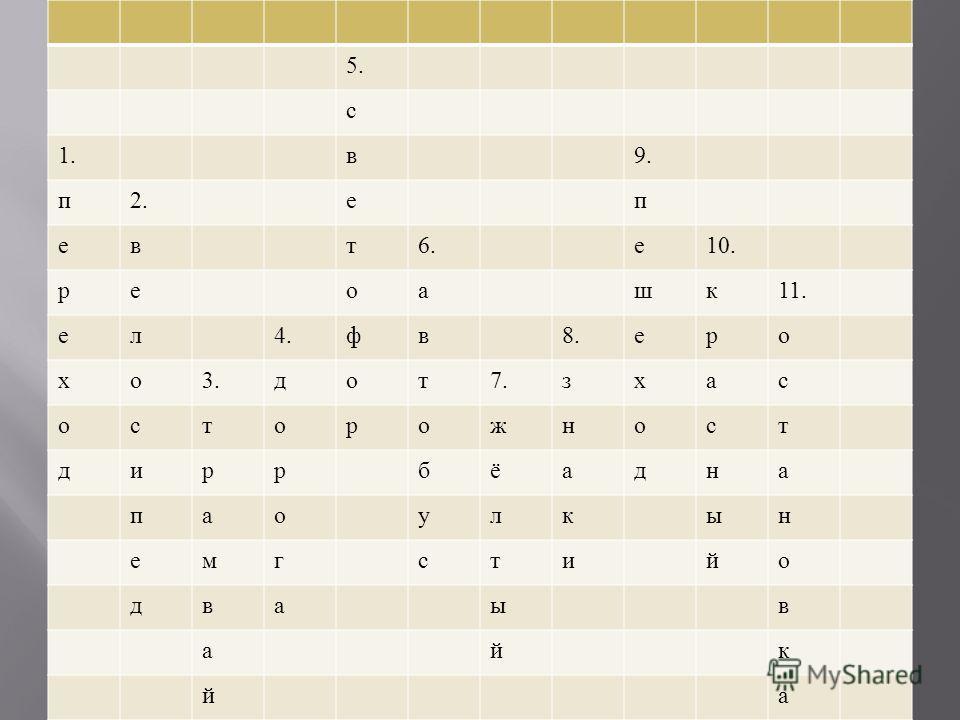 5. с 1. в 9. п 2. еп евт 6. е 10. реоашк 11. ел 4. фв 8. еро хо 3. дот 7. зхас осторожност диррбёадна паоулкын емгстийо дваыв айк йа
