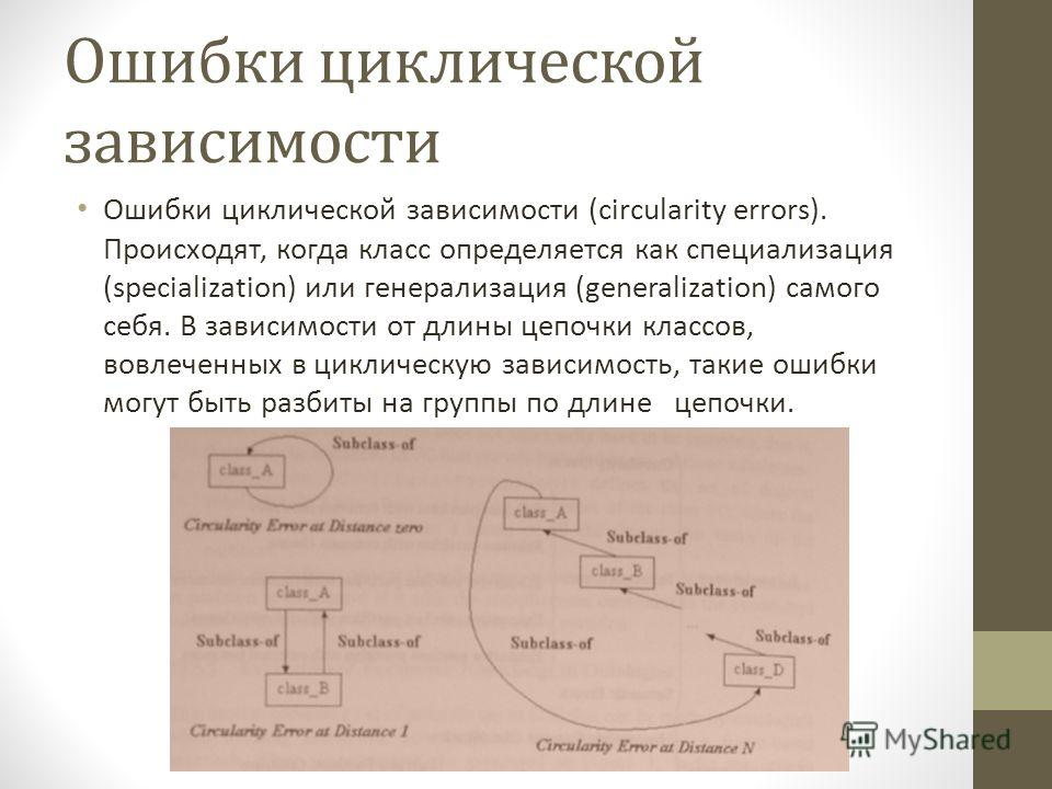 Ошибки циклической зависимости Ошибки циклической зависимости (circularity errors). Происходят, когда класс определяется как специализация (specialization) или генерализация (generalization) самого себя. В зависимости от длины цепочки классов, вовлеч