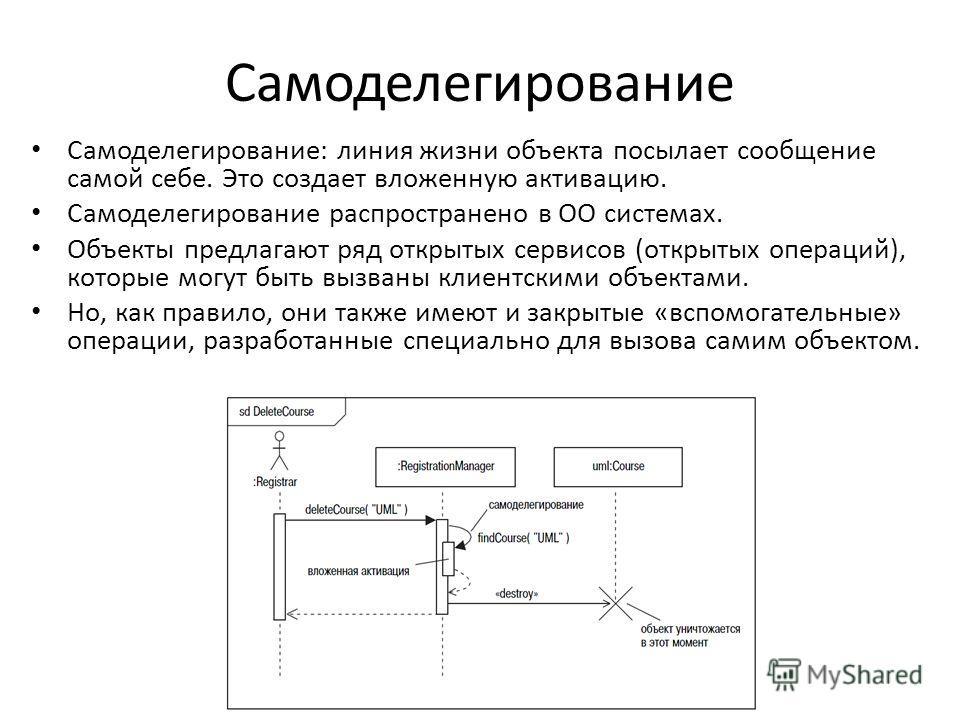 Самоделегирование Самоделегирование: линия жизни объекта посылает сообщение самой себе. Это создает вложенную активацию. Самоделегирование распространено в ОО системах. Объекты предлагают ряд открытых сервисов (открытых операций), которые могут быть