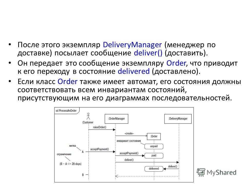 После этого экземпляр DeliveryManager (менеджер по доставке) посылает сообщение deliver() (доставить). Он передает это сообщение экземпляру Order, что приводит к его переходу в состояние delivered (доставлено). Если класс Order также имеет автомат, е