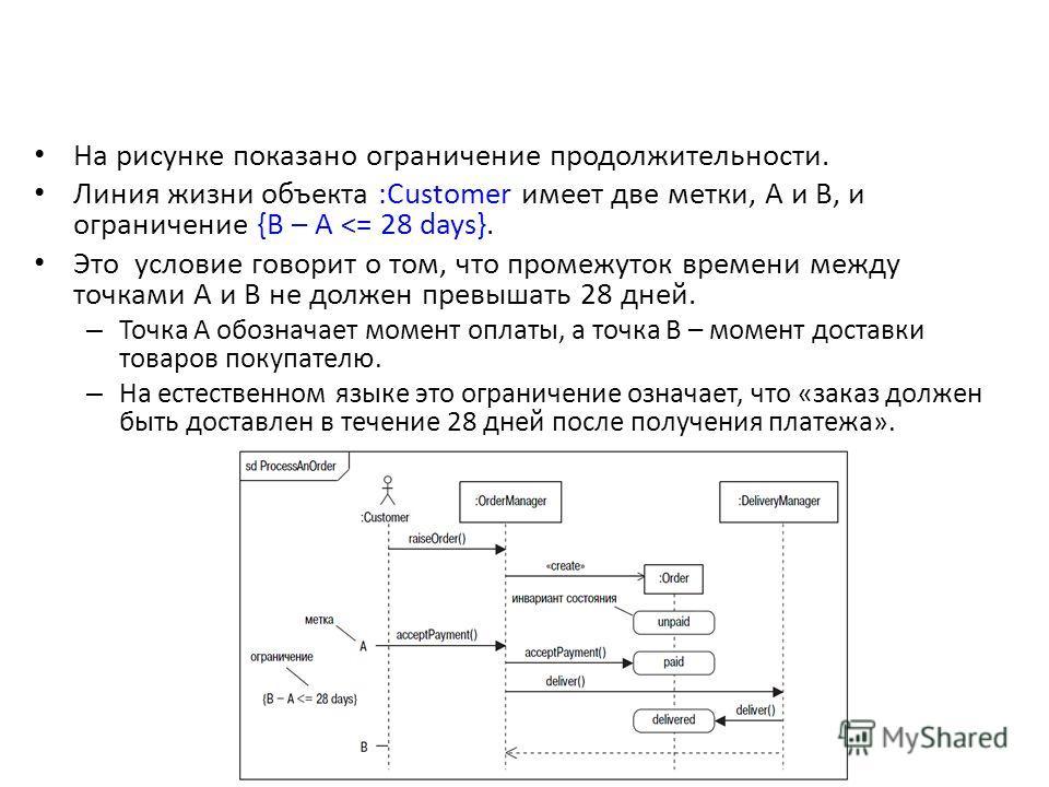 На рисунке показано ограничение продолжительности. Линия жизни объекта :Customer имеет две метки, A и B, и ограничение {B – A
