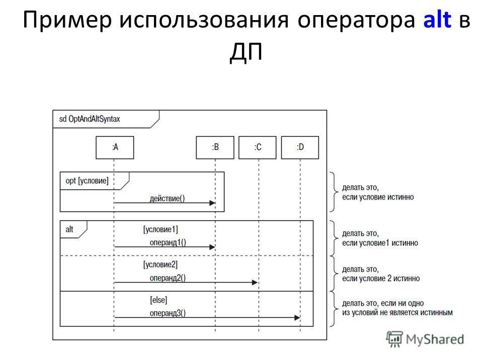 Пример использования оператора alt в ДП
