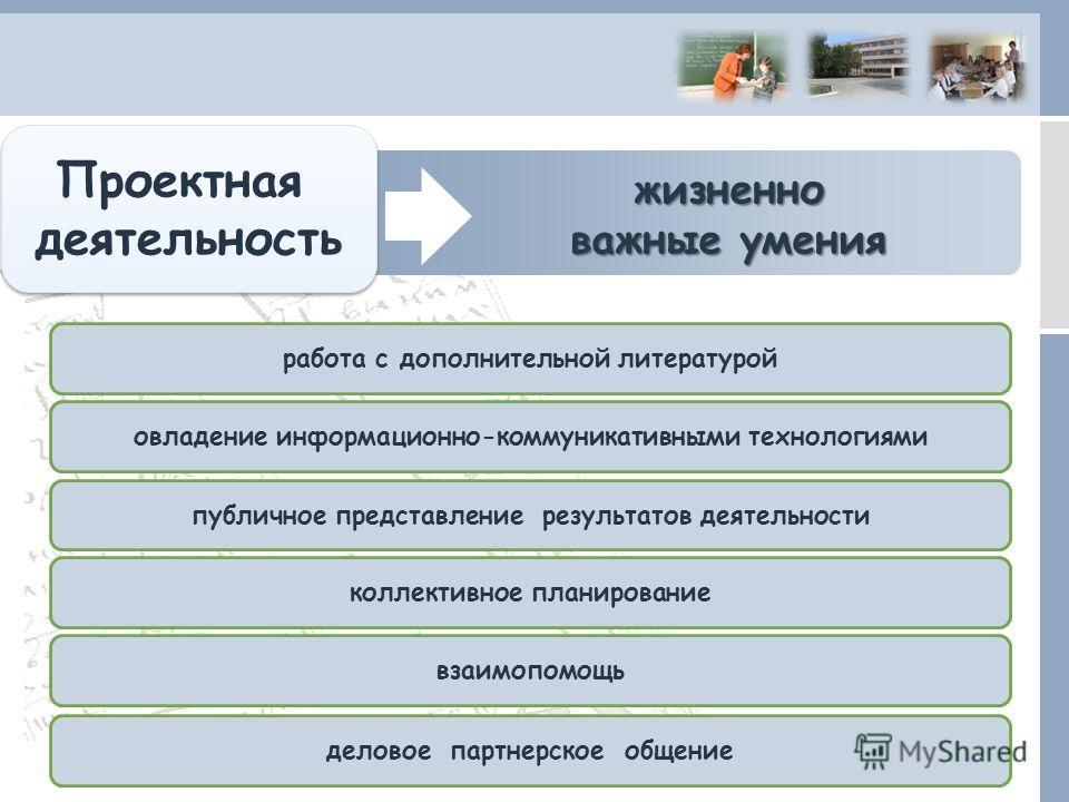работа с дополнительной литературойовладение информационно-коммуникативными технологиямипубличное представление результатов деятельностиколлективное планированиевзаимопомощьделовое партнерское общение Проектная деятельность Проектная деятельность жиз
