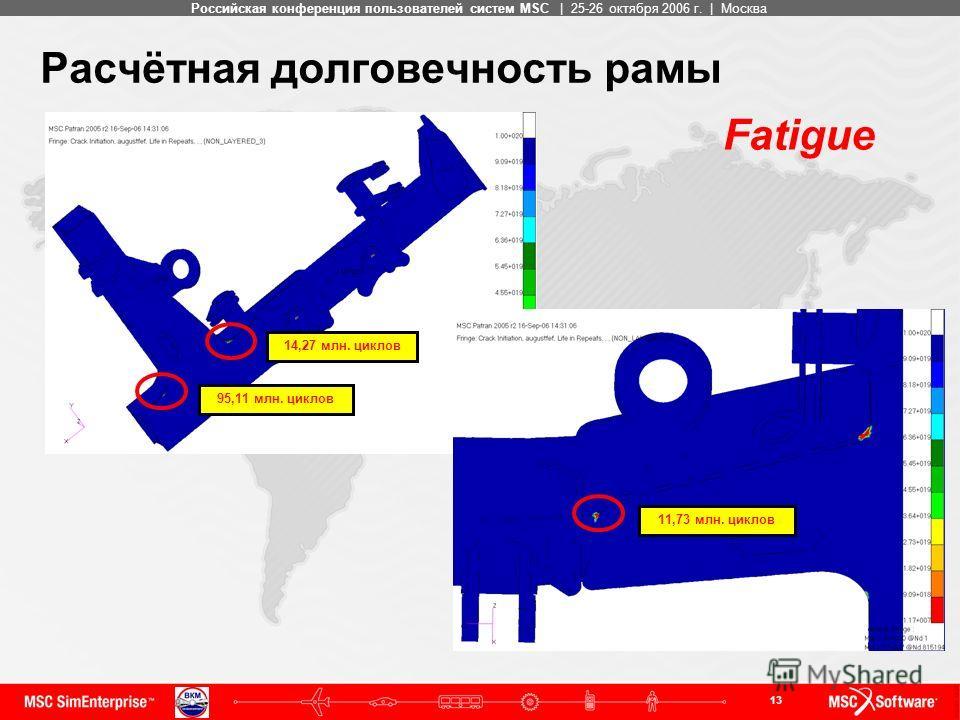13 MSC ConfidentialРоссийская конференция пользователей систем MSC | 25-26 октября 2006 г. | Москва Расчётная долговечность рамы 14,27 млн. циклов 95,11 млн. циклов 11,73 млн. циклов Fatigue