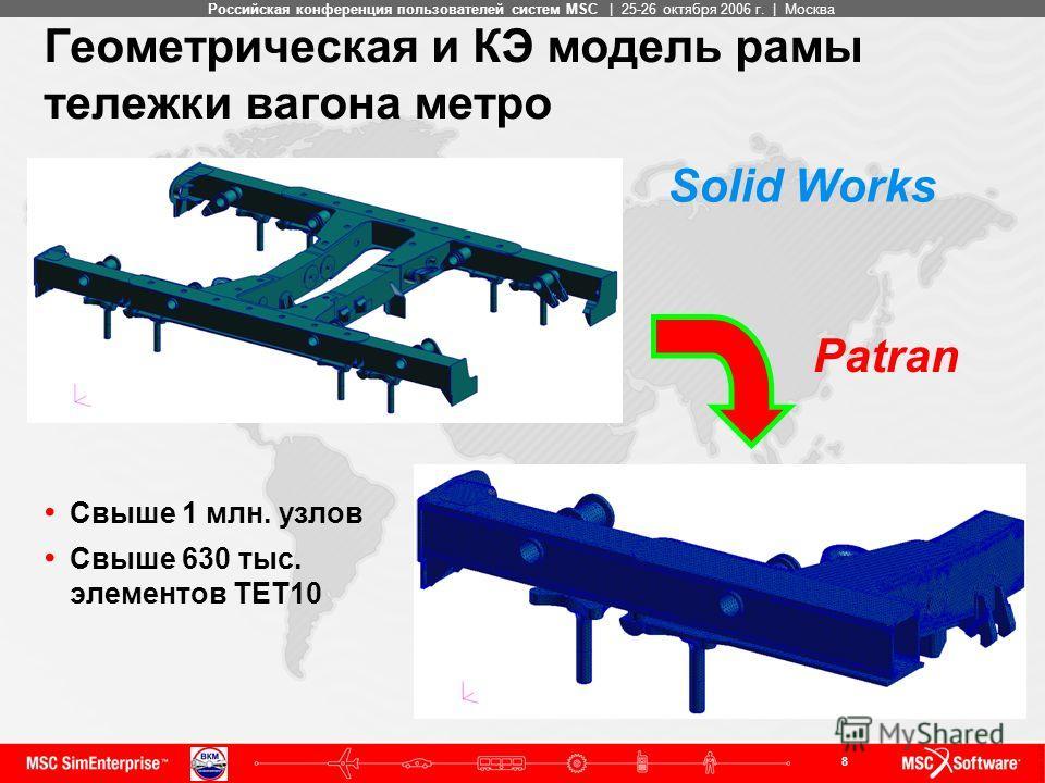 8 MSC ConfidentialРоссийская конференция пользователей систем MSC | 25-26 октября 2006 г. | Москва Геометрическая и КЭ модель рамы тележки вагона метро Свыше 1 млн. узлов Свыше 630 тыс. элементов TET10 Patran Solid Works