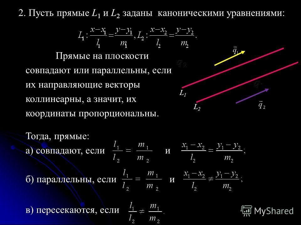 2. Пусть прямые L 1 и L 2 заданы каноническими уравнениями: Прямые на плоскости совпадают или параллельны, если их направляющие векторы коллинеарны, а значит, их координаты пропорциональны. Тогда, прямые: а) совпадают, если и б) параллельны, если и в