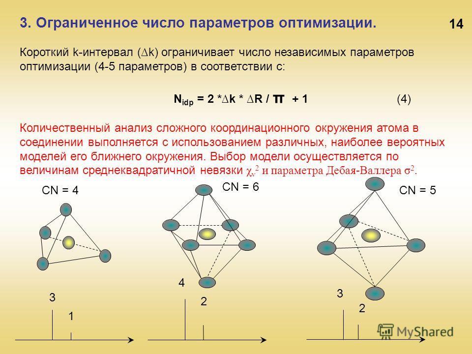 14 CN = 4 CN = 6 CN = 5 3 1 4 2 3 2 3. Ограниченное число параметров оптимизации. Короткий k-интервал (k) ограничивает число независимых параметров оптимизации (4-5 параметров) в соответствии с: N idp = 2 *k * R / π + 1 (4) Количественный анализ слож