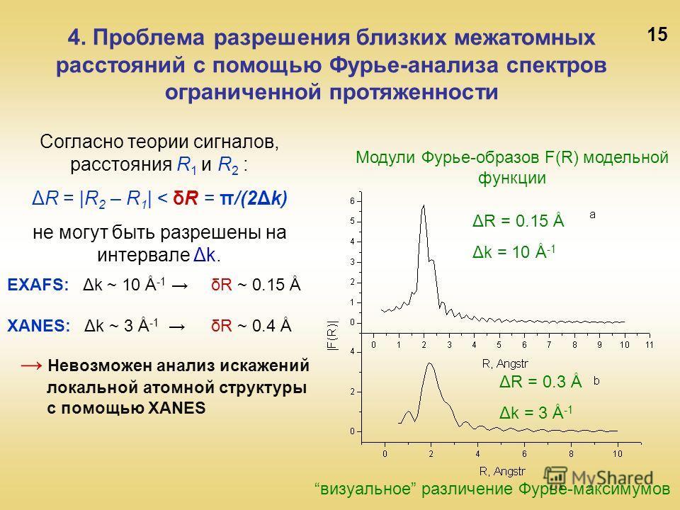 15 4. Проблема разрешения близких межатомных расстояний с помощью Фурье-анализа спектров ограниченной протяженности EXAFS: Δk ~ 10 Å -1 δR ~ 0.15 Å XANES: Δk ~ 3 Å -1 δR ~ 0.4 Å Согласно теории сигналов, расстояния R 1 и R 2 : ΔR = |R 2 – R 1 | < δR