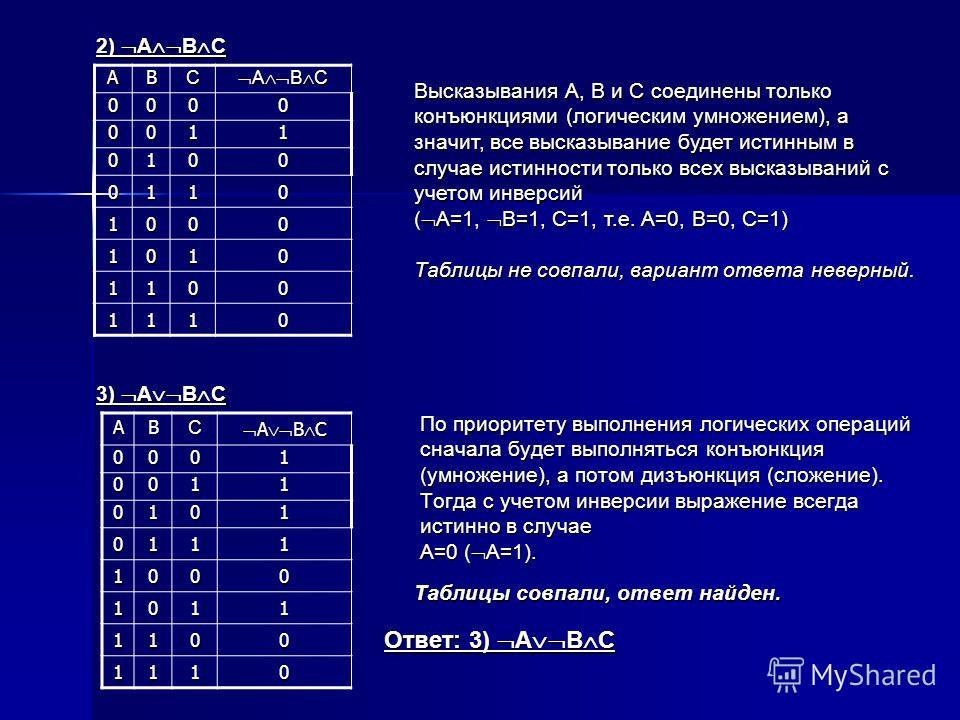 По приоритету выполнения логических операций сначала будет выполняться конъюнкция (умножение), а потом дизъюнкция (сложение). Тогда с учетом инверсии выражение всегда истинно в случае А=0 ( А=1). По приоритету выполнения логических операций сначала б