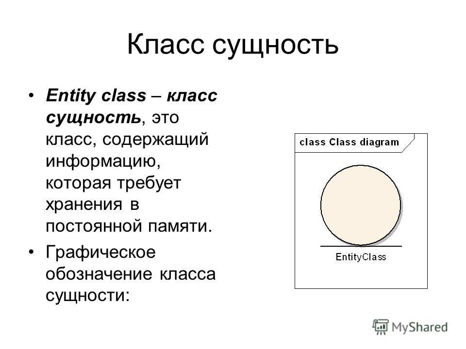 Класс сущность Entity class – класс сущность, это класс, содержащий информацию, которая требует хранения в постоянной памяти. Графическое обозначение класса сущности: