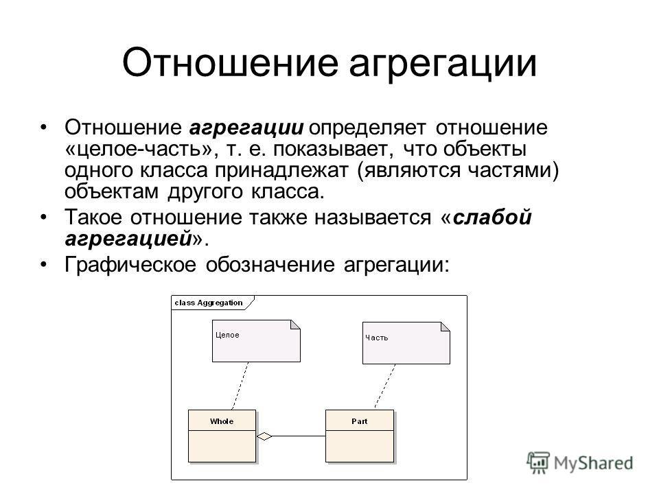 Отношение агрегации Отношение агрегации определяет отношение «целое-часть», т. е. показывает, что объекты одного класса принадлежат (являются частями) объектам другого класса. Такое отношение также называется «слабой агрегацией». Графическое обозначе