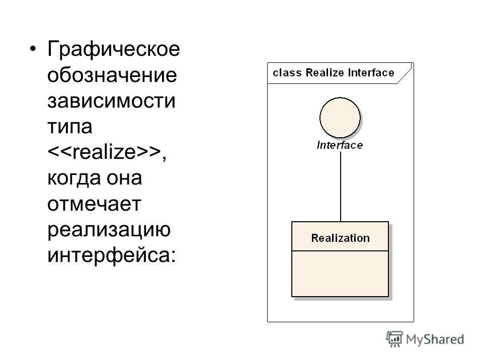 Графическое обозначение зависимости типа >, когда она отмечает реализацию интерфейса: