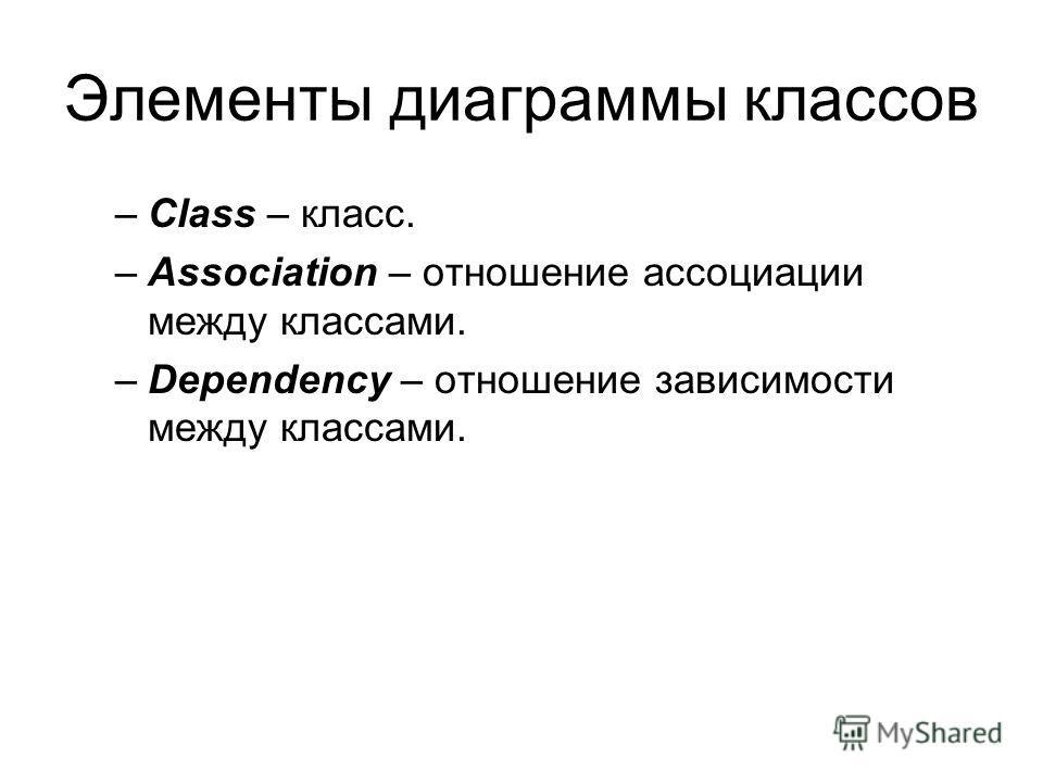 Элементы диаграммы классов –Class – класс. –Association – отношение ассоциации между классами. –Dependency – отношение зависимости между классами.