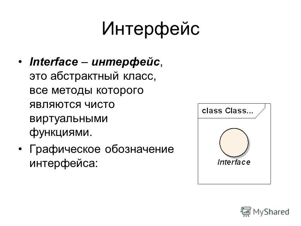 Интерфейс Interface – интерфейс, это абстрактный класс, все методы которого являются чисто виртуальными функциями. Графическое обозначение интерфейса: