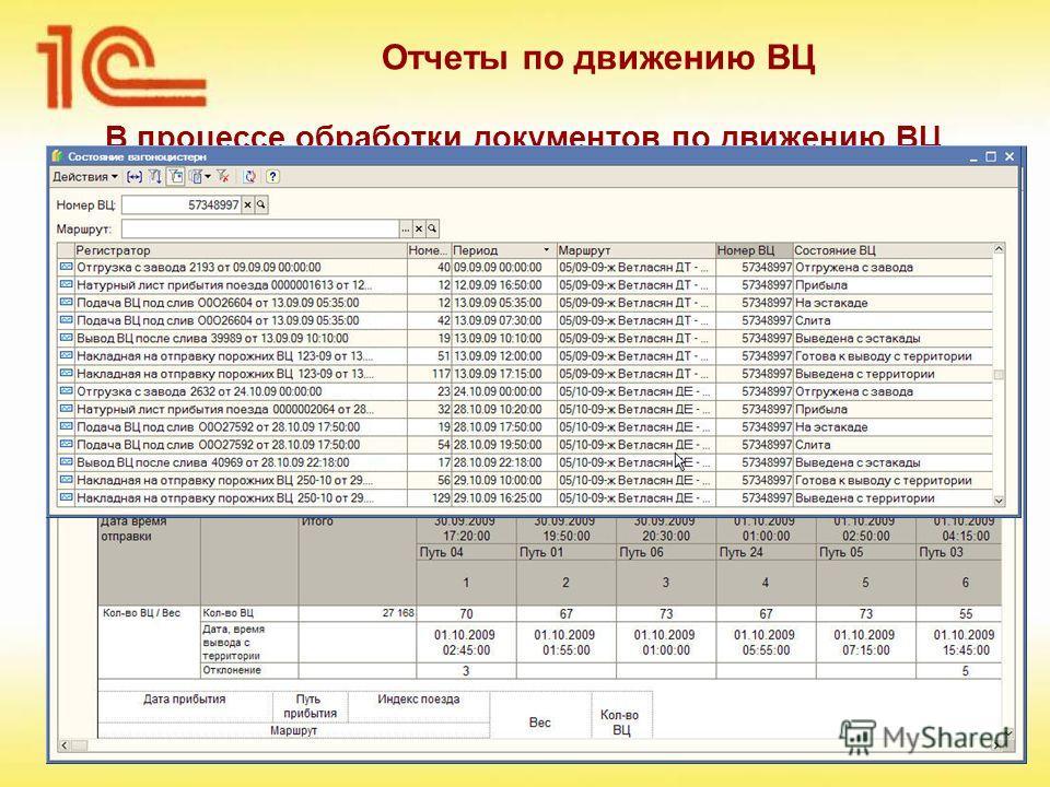 Отчеты по движению ВЦ В процессе обработки документов по движению ВЦ можно сформировать разнообразные отчеты, предоставляющие информацию о наличии и состояние ВЦ за любой период, расходе ЗПУ и пр.