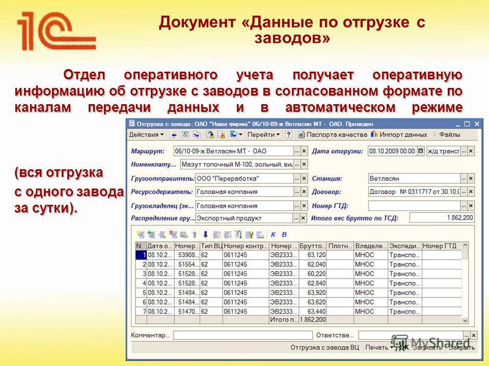 Документ «Данные по отгрузке с заводов» Отдел оперативного учета получает оперативную информацию об отгрузке с заводов в согласованном формате по каналам передачи данных и в автоматическом режиме формирует документ «Отгрузка» (вся отгрузка с одного з