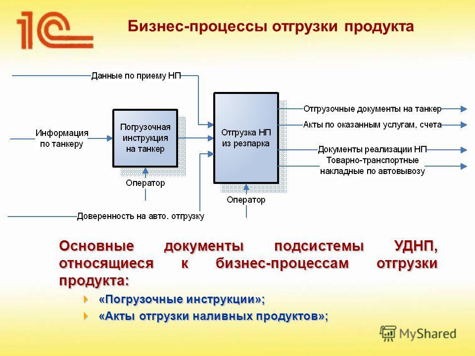 Бизнес-процессы отгрузки продукта Основные документы подсистемы УДНП, относящиеся к бизнес-процессам отгрузки продукта: «Погрузочные инструкции»; «Акты отгрузки наливных продуктов»;