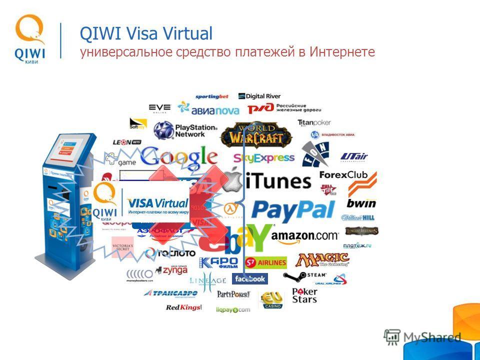 QIWI Visa Virtual универсальное средство платежей в Интернете