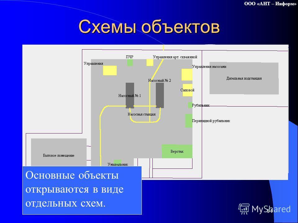13 Схема инженерных сетей На топографической основе ведутся трассы основных инженерных сетей. ООО «АНТ – Информ»