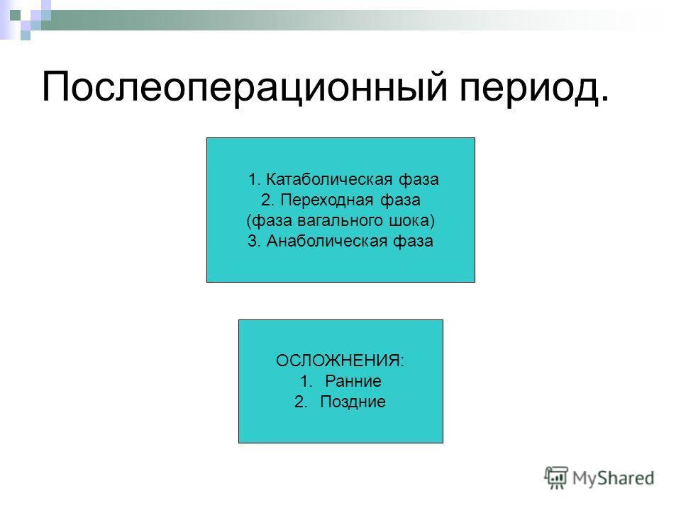 Послеоперационный период. 1. Катаболическая фаза 2. Переходная фаза (фаза вагального шока) 3. Анаболическая фаза ОСЛОЖНЕНИЯ: 1.Ранние 2.Поздние