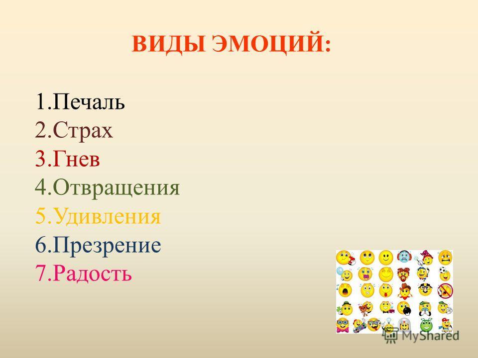 ВИДЫ ЭМОЦИЙ: 1.Печаль 2.Страх 3.Гнев 4.Отвращения 5.Удивления 6.Презрение 7.Радость