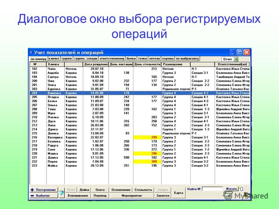 Диалоговое окно выбора регистрируемых операций