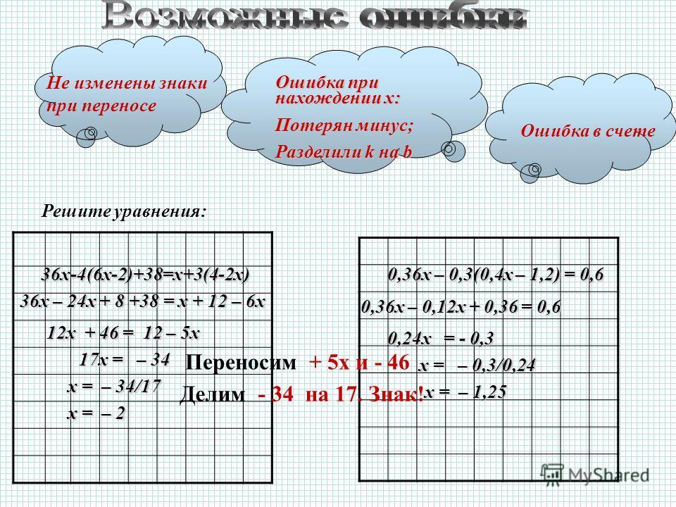 Не изменены знаки при переносе Ошибка в счете Ошибка при нахождении х: Потерян минус; Разделили k на b 36х-4(6х-2)+38=х+3(4-2х) 36х-4(6х-2)+38=х+3(4-2х) Решите уравнения: 0,36х – 0,3(0,4х – 1,2) = 0,6 36х – 24х + 8 +38 = х + 12 – 6х 12х + 46 = 12 – 5