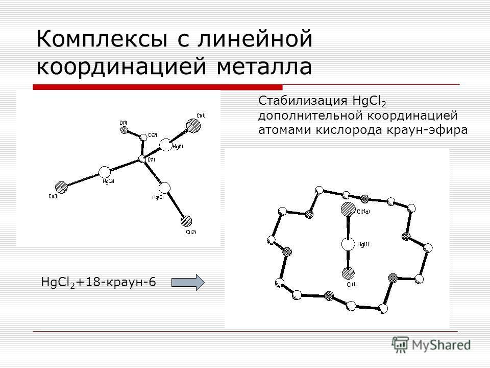 Комплексы с линейной координацией металла HgCl 2 +18-краун-6 Стабилизация HgCl 2 дополнительной координацией атомами кислорода краун-эфира