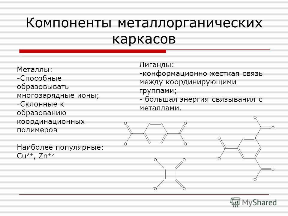 Компоненты металлорганических каркасов Металлы: -Способные образовывать многозарядные ионы; -Склонные к образованию координационных полимеров Наиболее популярные: Cu 2+, Zn +2 Лиганды: -конформационно жесткая связь между координирующими группами; - б