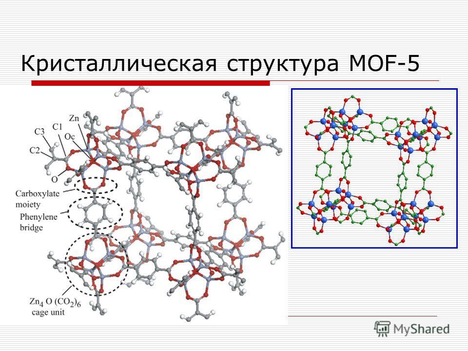 Кристаллическая структура MOF-5