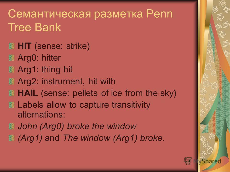 Семантическая разметка Penn Tree Bank HIT (sense: strike) Arg0: hitter Arg1: thing hit Arg2: instrument, hit with HAIL (sense: pellets of ice from the sky) Labels allow to capture transitivity alternations: John (Arg0) broke the window (Arg1) and The