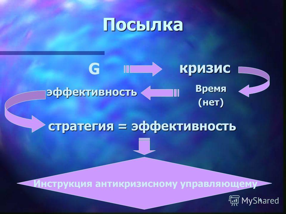 4 Время(нет) кризис стратегия = эффективность эффективность Инструкция антикризисному управляющему Посылка G