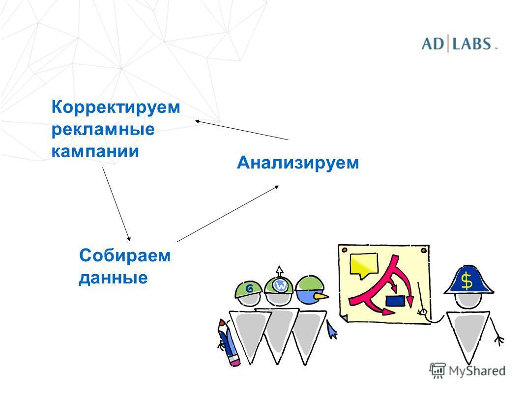 Корректируем рекламные кампании Собираем данные Анализируем