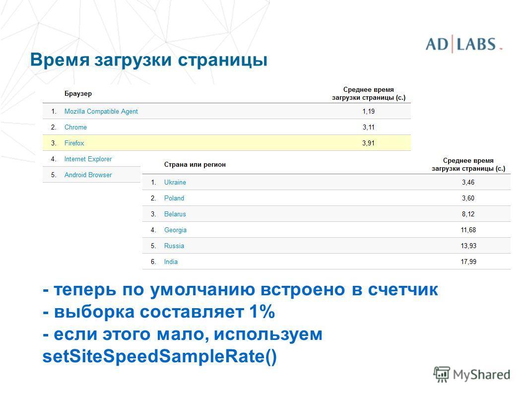 Время загрузки страницы - теперь по умолчанию встроено в счетчик - выборка составляет 1% - если этого мало, используем setSiteSpeedSampleRate()