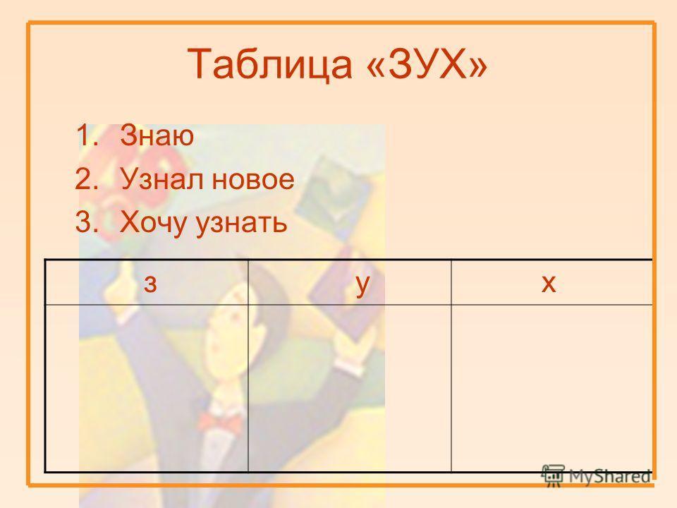 Таблица «ЗУХ» 1.Знаю 2.Узнал новое 3.Хочу узнать з у х