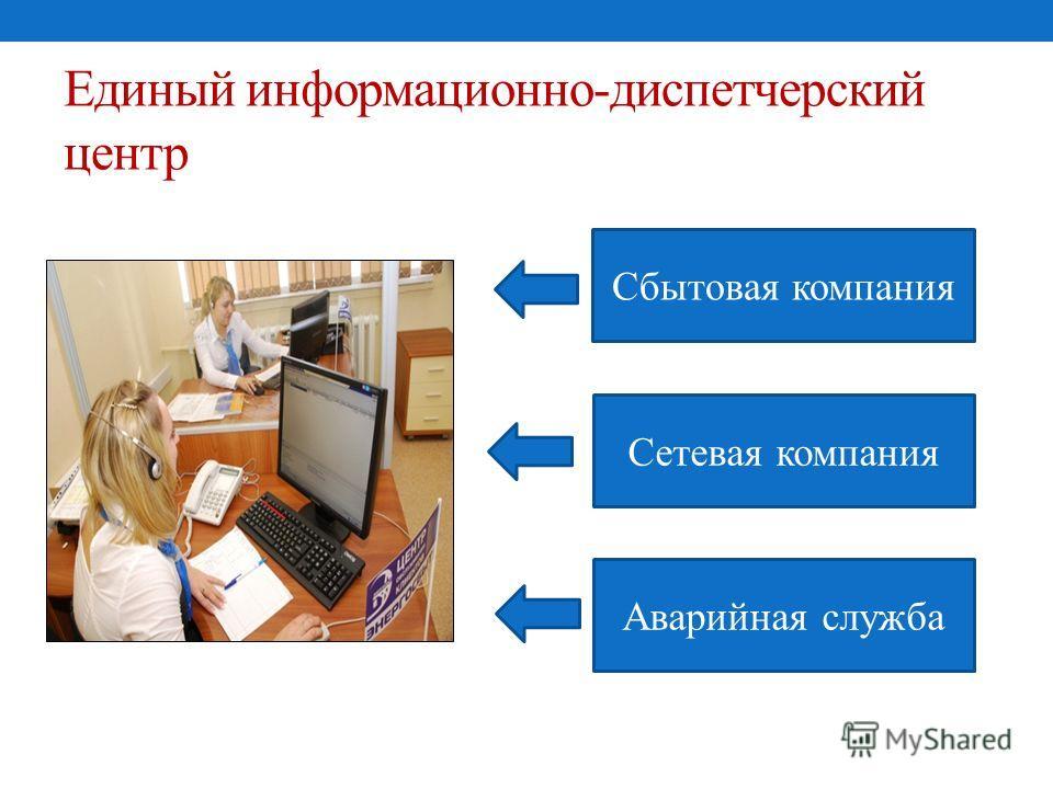 Единый информационно-диспетчерский центр Сбытовая компания Сетевая компания Аварийная служба