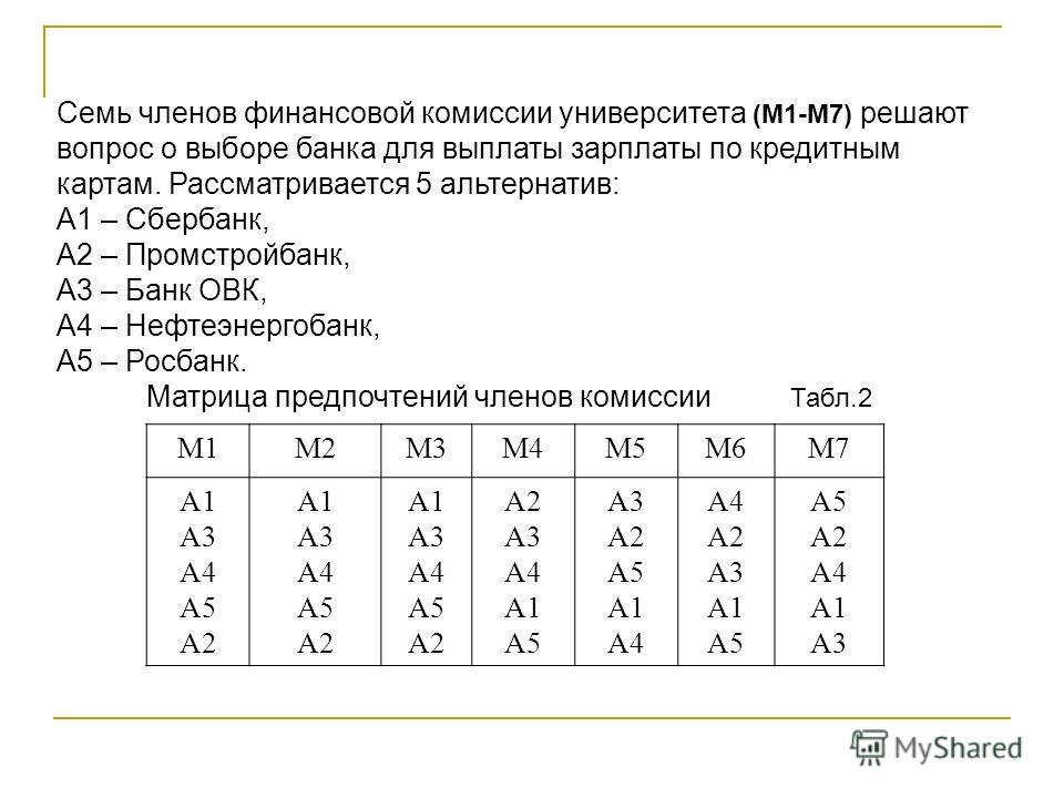Семь членов финансовой комиссии университета (М1-М7) решают вопрос о выборе банка для выплаты зарплаты по кредитным картам. Рассматривается 5 альтернатив: А1 – Сбербанк, А2 – Промстройбанк, А3 – Банк ОВК, А4 – Нефтеэнергобанк, А5 – Росбанк. Матрица п